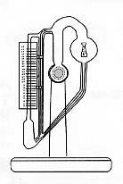 Vacuum Gauge, McLeod